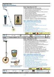 Digital Messräder Digital Measuring Wheels