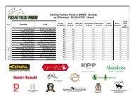 Klasyfikacja Pucharu Polski w WKKW - Seniorzy - Konie i Rumaki