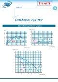 couverture pompe m35-m200.ai - pumps.sk - Page 4