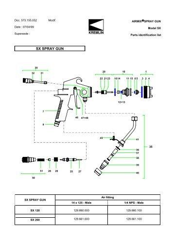 SX SPRAY GUN - Epacnz.co.nz