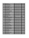 (Word e Excel) SL-20 14:00 às 16:00 2 ALEXANDRE CA - Page 2