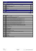 LPF1U2 REA Azalea Minor ORDER FORMS - Better Mobility - Page 4