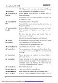 BOTEX Scene Setter DC2448 - Page 6