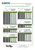 Klucze płasko-oczkowe grzechotką - CARTEL - Page 4