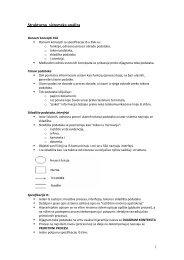 DTP - pravila i primeri