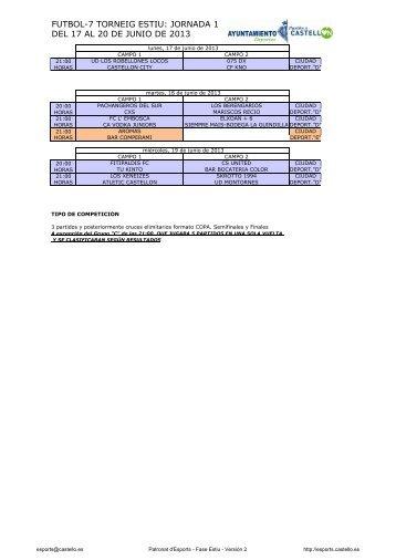 futbol-7 torneig estiu: jornada 1 del 17 al 20 de junio de 2013