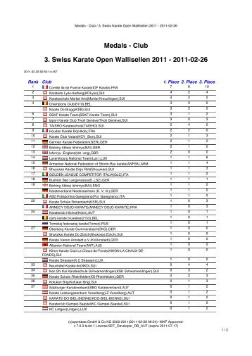 Medals - Club 3. Swiss Karate Open Wallisellen 2011 - 2011-02-26