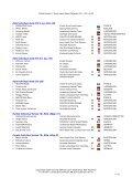 Medals - Club 3. Swiss Karate Open Wallisellen 2011 - 2011-02-26 - Page 6