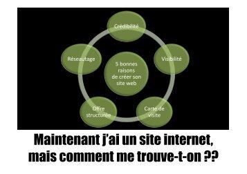 Maintenant j'ai un site internet, mais comment me ... - Webagoo.eu