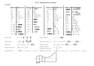 UCC Mathematical Tables