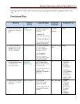 JU ELIC Annual Plan 2010-11 - MOE - Page 5