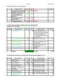 Das gesamte Dokument als PDF - Wir in Nettetal - Seite 2