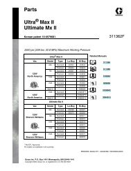 311362F, Ultra Max II Ultimate Mx II Parts List - Graco Inc.