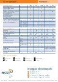 Austauschbare Druckluft-Kupplungen für Industrieanwendungen - Seite 2
