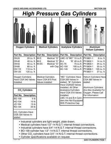 High Pressure Gas Cylinders - Lenco Welding Accessories Ltd.