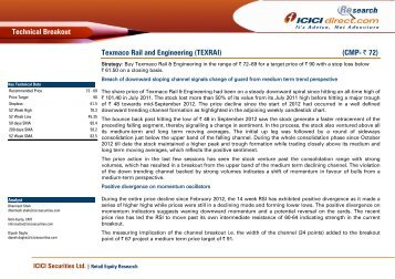 Technical Breakout Texmaco Rail and Engineering ... - ICICI Direct