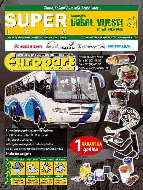 1godina - Superinfo