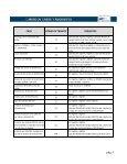 Servicios CENADE - Page 6
