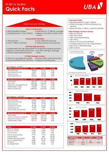 UBA QuickFacts 18 April 2012