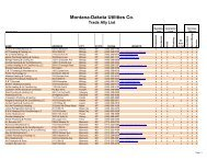 View Montana-Dakota's Trade Ally Contractor List