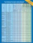 NAUTISME EN CORSE.pdf - Page 7