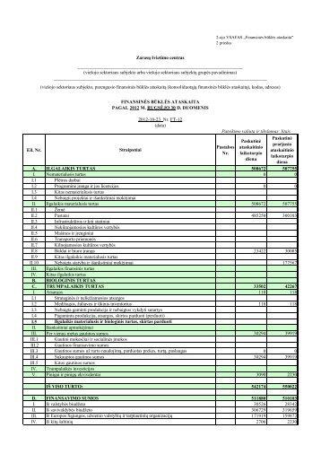 Financinės būklės ataskaita 2012 m. 9 mėn. - Zarasų švietimo centras