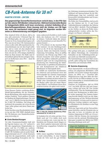 dualband log periodic antenne f r 2m und 70cm im vsv. Black Bedroom Furniture Sets. Home Design Ideas