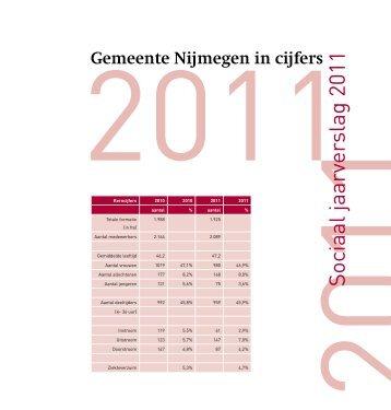 sociaal_jaarverslag_2011.pdf Gepubliceerd op 18/10/2012