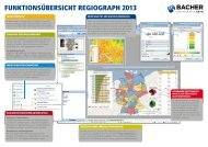 Was ist neu in RegioGraph 2013 (PDF) - Bacher