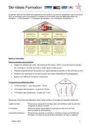 Informations générales sur la formation interne - Ski Valais
