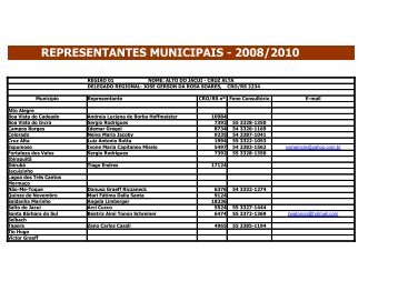 representantes_munic.. - CRO/RS