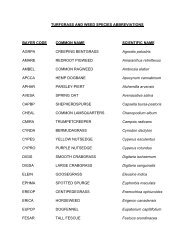 TURFGRASS AND WEED SPECIES ABBREVIATIONS ... - TurfFiles