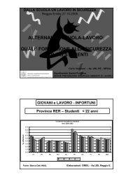 alternanza scuola-lavoro - Azienda USL di Reggio Emilia