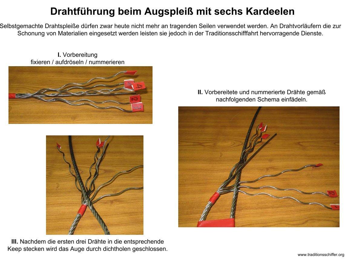 Charmant Wie Spleißen Sie Drähte Bilder - Der Schaltplan - greigo.com