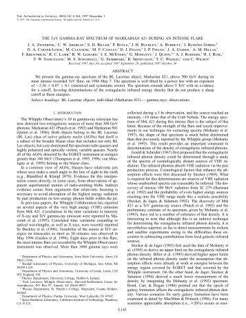 TeV GAMMA-RAY SPECTRUM OF Mrk 421 - Gamma Ray Astronomy