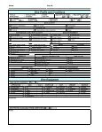 Diving Fatality Reporting Form - Divers Alert Network - Page 3