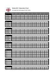 Moda Geometry Chart 2011/2012 - Evans Cycles