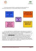 Guía Didáctica Nivel I - Federación Andaluza de Baloncesto - Page 3