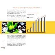 2.2 Financiamiento a proyectos de innovación - Fia