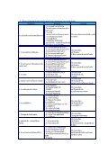 3601101 วิชาระบบคอมพิวเตอร์และสถาััปัตยกรรม ... - Page 5