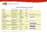 escuelas de animación en castilla la mancha - Ayuntamiento de ...