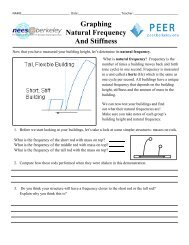Graphing Natural Frequency And Stiffness - PEER