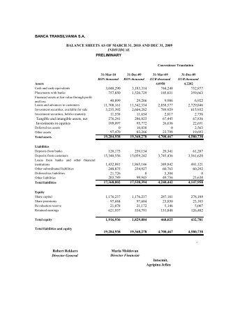 Balance Sheet Q1, 2010.XLS - Banca Transilvania