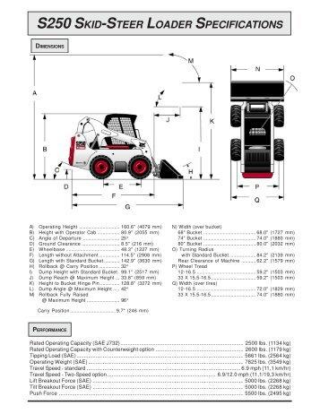S250 SKID-STEER LOADER SPECIFICATIONS - Location Blais