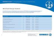 NÜRNBERGER Fondswelt - Nürnberger Versicherung AG