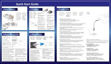 Quick Start Guide - Optoma