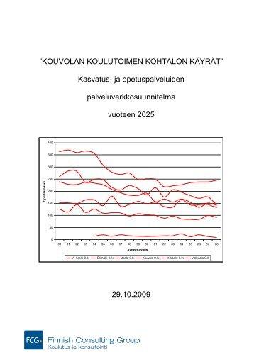 """KOUVOLAN KOULUTOIMEN KOHTALON KÄYRÄT"""" Kasvatus- ja ..."""