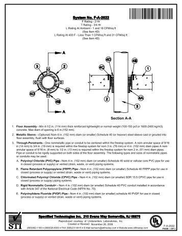 FA-2022 - STI - Specified Technologies Inc