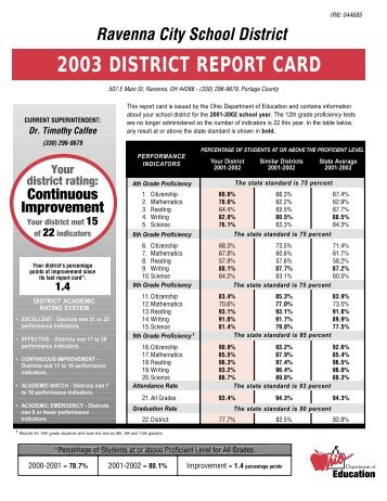 2003 DISTRICT REPORT CARD - the Ravenna School District