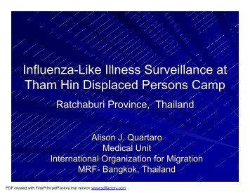 Influenza-Like Illness Surveillance at Tham Him Displaced
